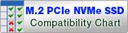 Charte des SSD NVMe PCIe M.2 compatibles