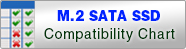Logo Charte de compatibilité des SSD SATA M.2