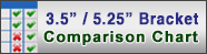 logo charte de comparaison des supports 3.5 pouces et 5.25 pouces