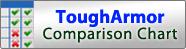 logo charte de comparaison des ToughArmor
