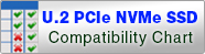 logo charte des SSD NVMe PCIe U.2 compatibles