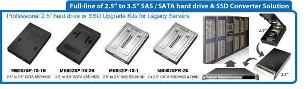 "Full-line of 2.5"" to 3.5"" SAS / SATA hard drive & SSD Converter Solution: Professional 2.5"" hard drive or SSD Upgrade Kits for Legacy Servers"