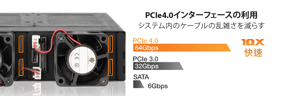 MB720MK-B_V2-PCIe_4_0_speed