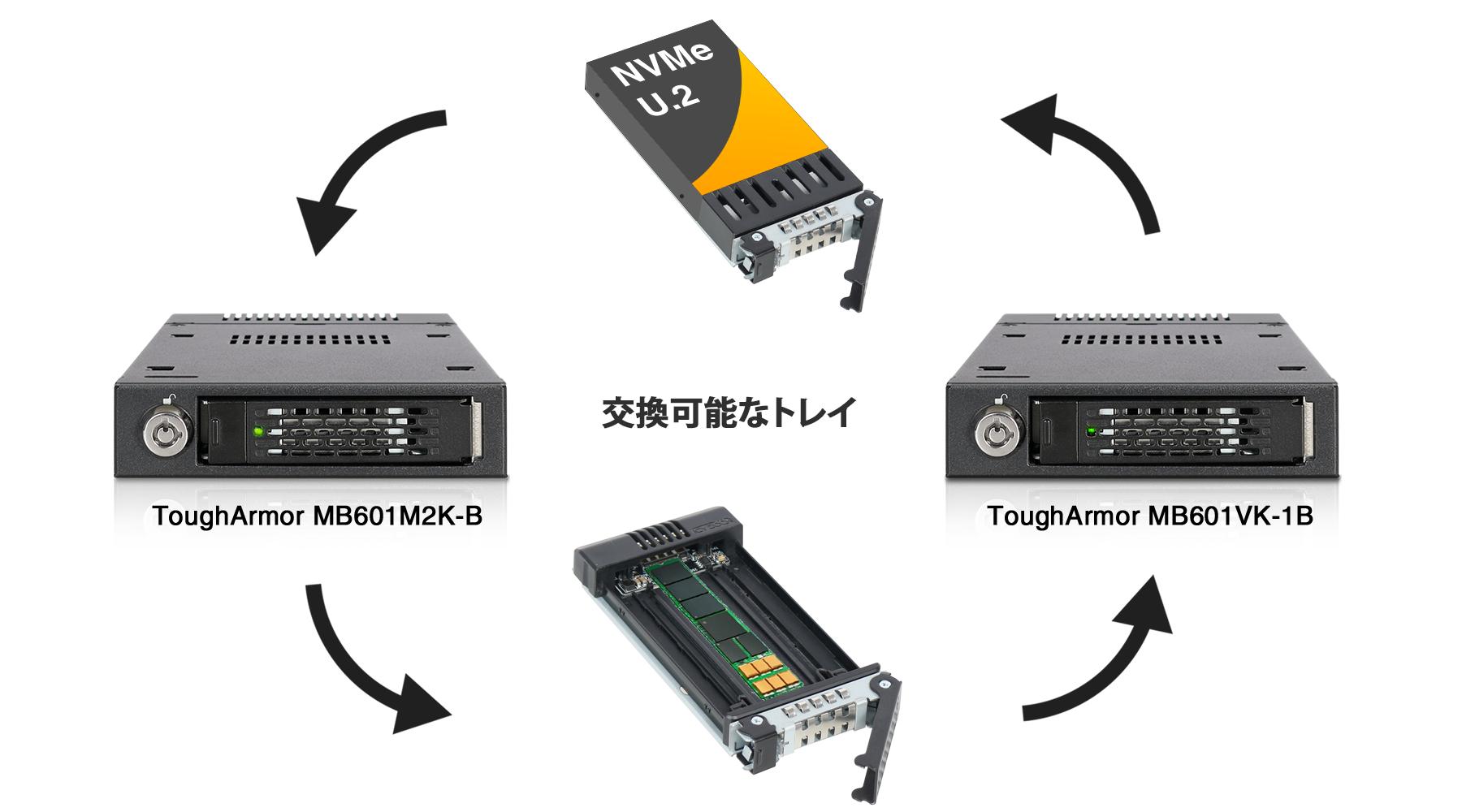 mb601vk-1b MB601M2K-1B との互換性