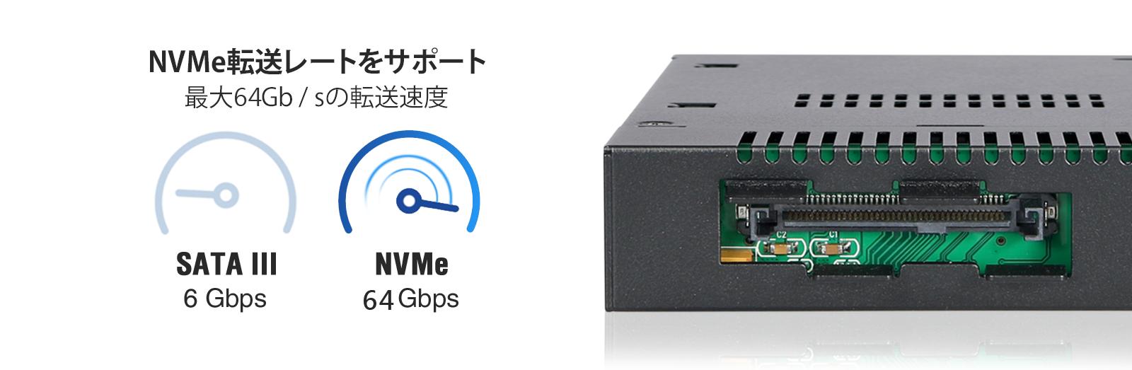 mb601vk-1b NVMe 32Gbps の転送速度に対応