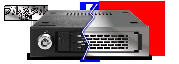 mb601vk-b フルメタルプロテクション