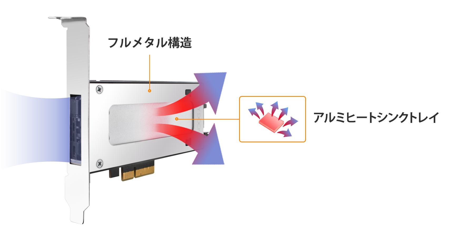 mb840m2p-b 効率的な冷却性能