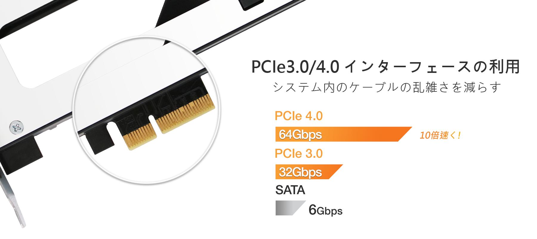 mb840m2p-b PCIe 3.0インターフェースを利用すると