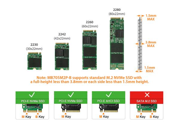 mb705m2p-b 高い互換性