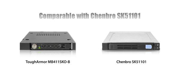 Photo d'un ToughArmor MB411SKO-B à côté d'un Chenbro SK51101