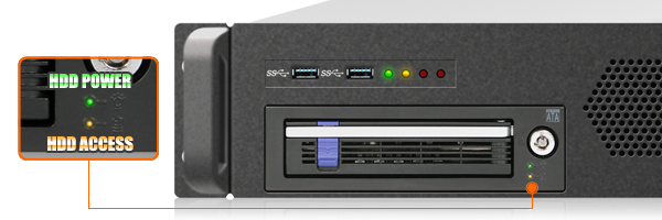 foto de los indicadores LED según la actividad del disco