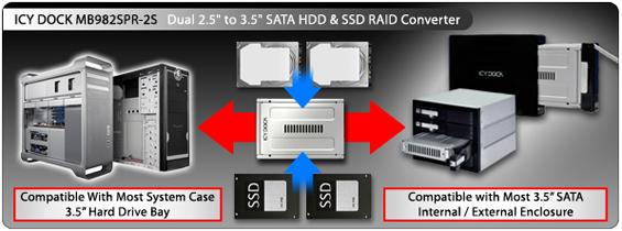 photo des différents systèmes compatibles avec le mb982spr-b