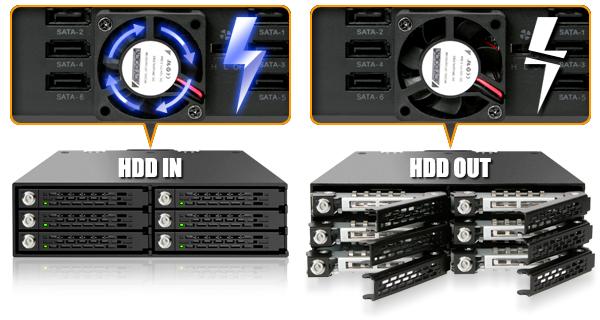 Photo d'explication de l'utilisation de la technologie APT (Active Power Technology) utilisé par le MB996SK-6SB