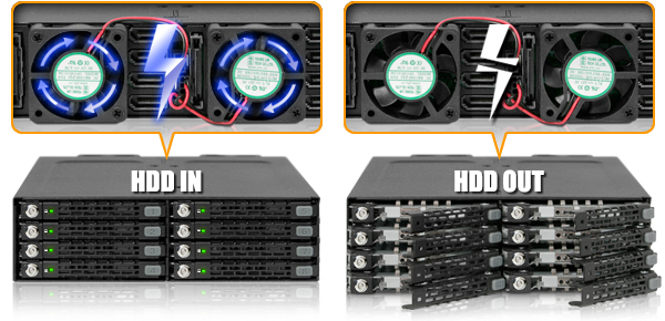 Photo d'explication de l'utilisation de la technologie APT (Active Power Technology) utilisé par le MB998IP-B